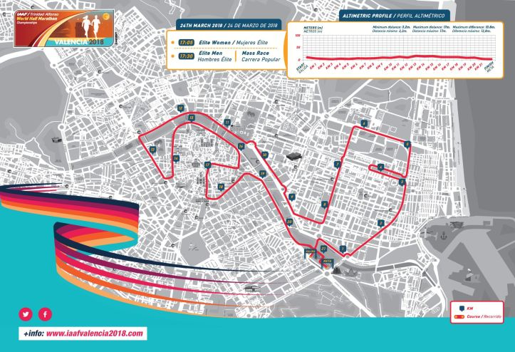 IAAF_mapa_MUNDIAL_2018-1.jpg